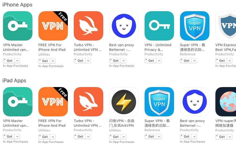 Top vpn browser for pc