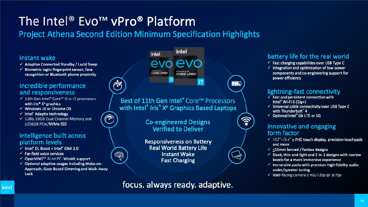 11th gen vpro ces2021 evo intel 1611126723111 - Safety, Manageability, and Multi-Tasking within the Age of Distant Work: Interview With Intel's Stephanie Hallford