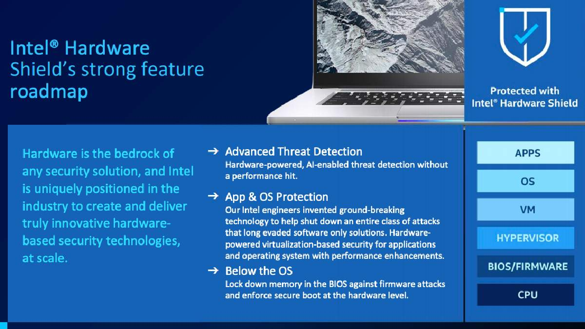 11th gen vpro ces2021 security intel 1611126575166 - Safety, Manageability, and Multi-Tasking within the Age of Distant Work: Interview With Intel's Stephanie Hallford