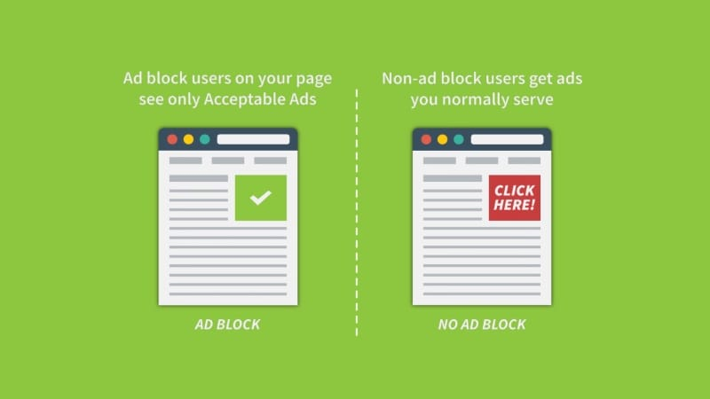 Adblock Plus Unveils 'Acceptable Ads' Platform to Sell and Serve Ads
