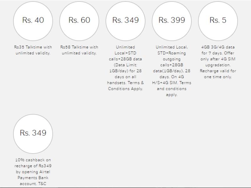 Airtel Rs 349 Plan Airtel Rs. 349 Plan
