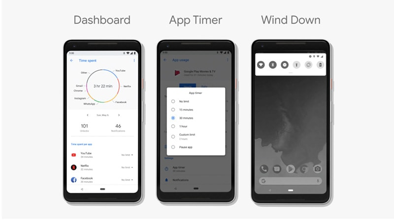 Android P feature dashboard android