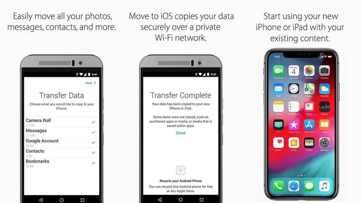 Photo of How to Transfer Contacts From Android to iPhone
