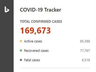 Microsoft Bing Adds Live Dashboard to Track Status of Coronavirus Globally