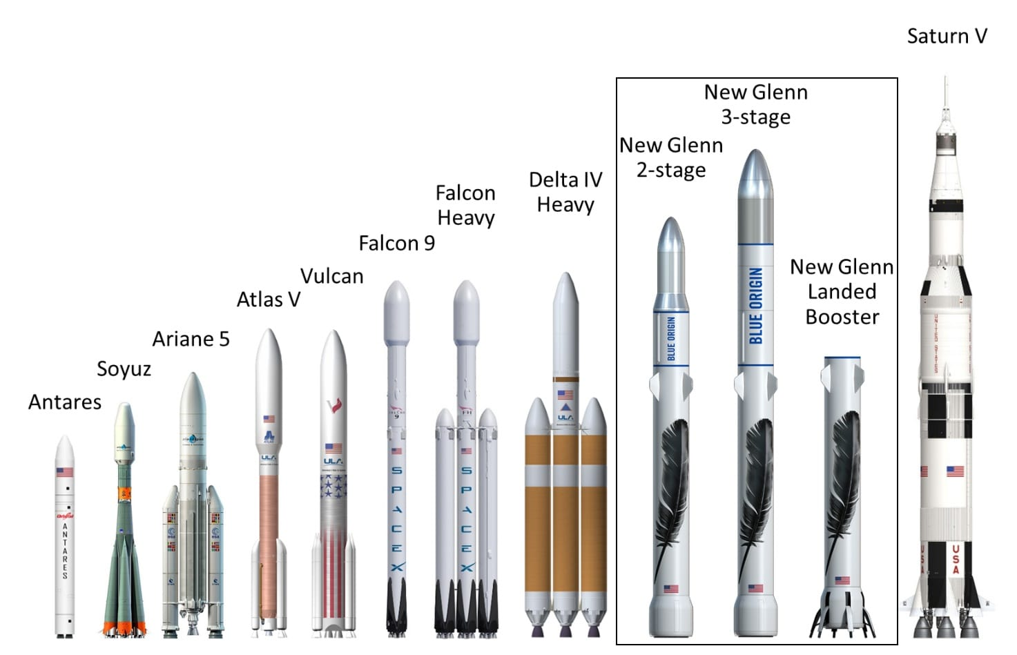 Blue Origin Unveils Its Latest Rocket, the New Glenn