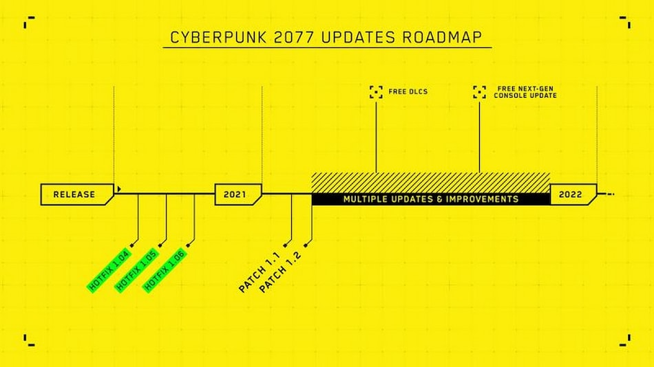 Cyberpunk 2077 Developer Issues Apology for Performance Issues on Xbox, PlayStation; Promises Patch 1.1 Within 10 Days