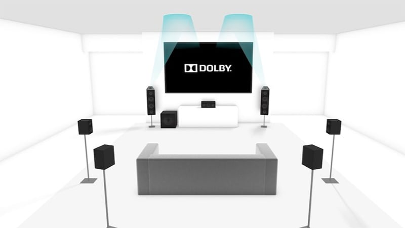 Dolby Sony soundbar dolby ndtv dolby