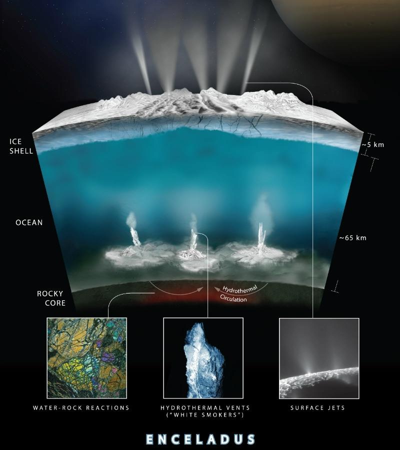 Enceladus Enceladus