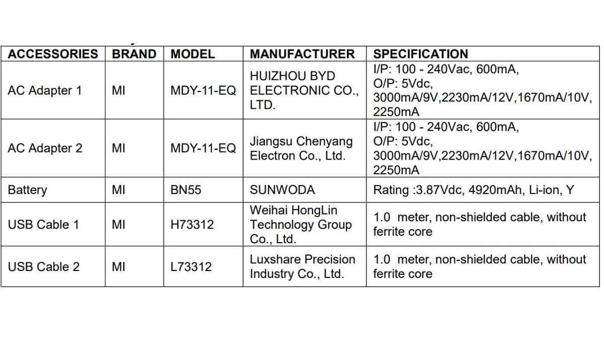 Redmi Note 9 Pro Surfaces in Alleged FCC Listing With 4,920mAh Battery, 30W Fast Charging Support