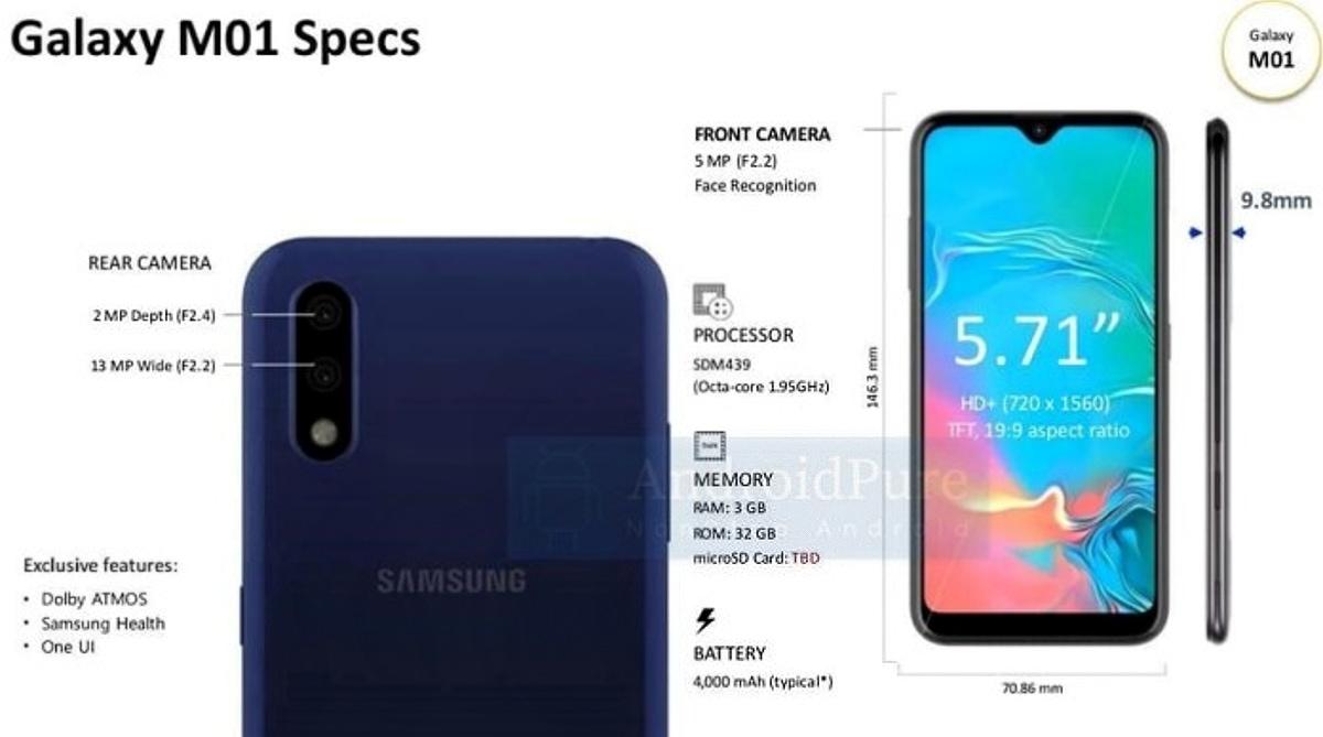 Samsung Galaxy M01 और Galaxy M11 की लॉन्च से पहले कीमत लीक