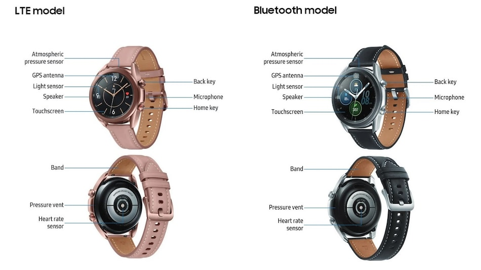 Samsung Galaxy Watch 3 User Manual Reportedly Leaked, Seemingly Confirms Design, 41mm and 45mm Variants, More