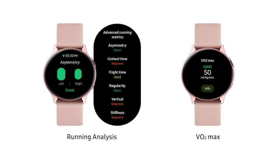 Samsung Galaxy Watch Active 2 Update Brings New Health, Connectivity, Communication Features