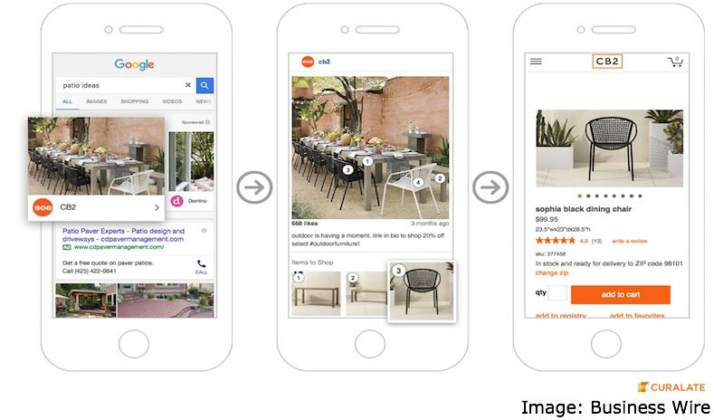 Google's Shop the Look Feature to Show Smarter Shopping Ads in Search Results