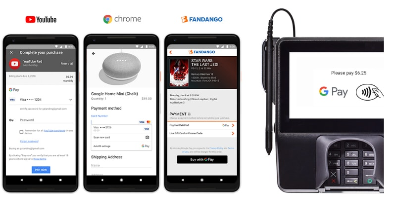 Google Pay brings all of Google's payment platforms under one roof, mostly