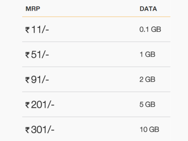 Jio Booster Pack Reliance Jio Booster Packs