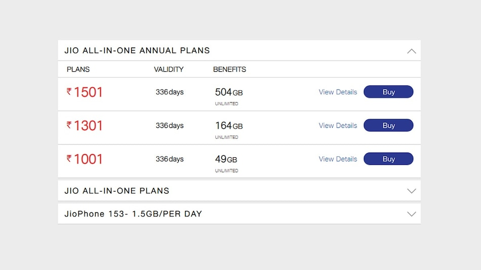 Reliance Jio Phone Users Get 3 New All-in-One Prepaid Annual Plans With Up to 504GB Data, 336 Days Validity