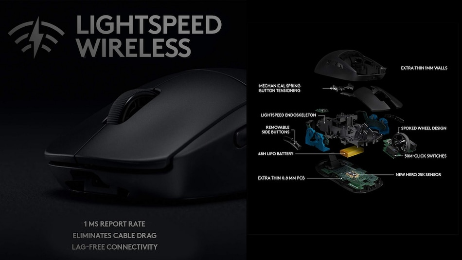 Logitech G Pro Wireless Lightweight Gaming Mouse With Hero 25K Sensor for Enhanced Accuracy Launched in India