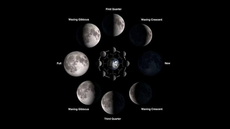 Chandra Grahan 2020: भारत में 5 जून को दिखाई देगा Lunar Eclipse, घर बैठे यहां देखे लाइव