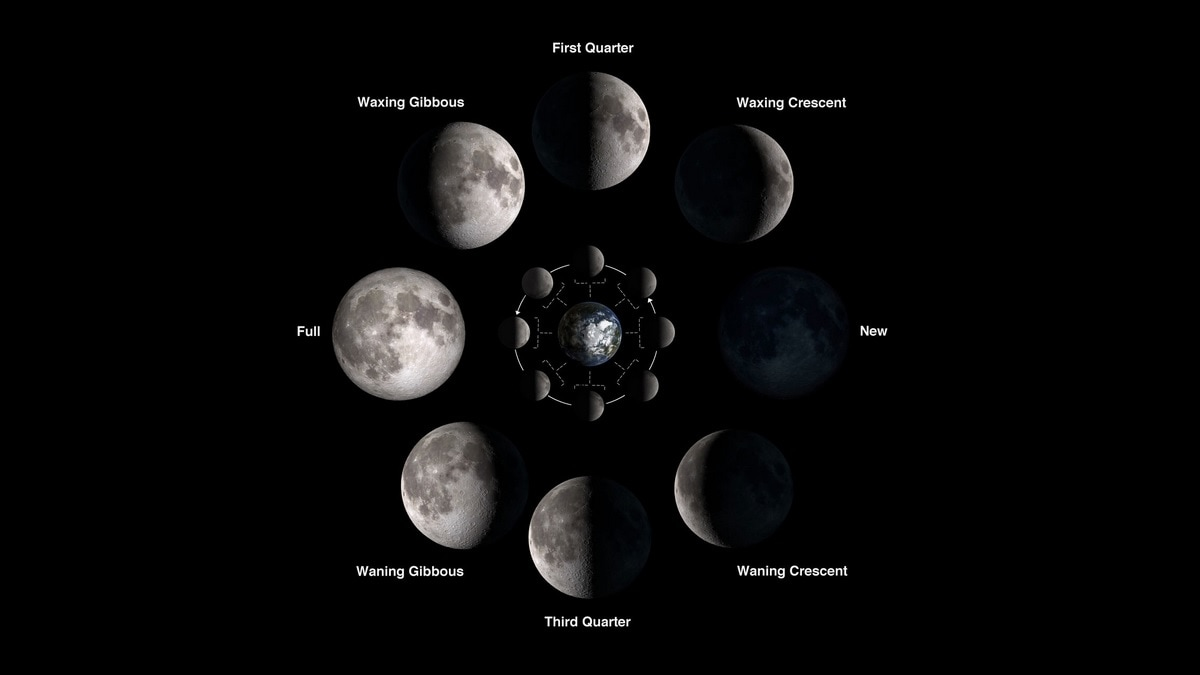 Chandra Grahan July 2020: कल होगा साल का तीसरा Lunar Eclipse
