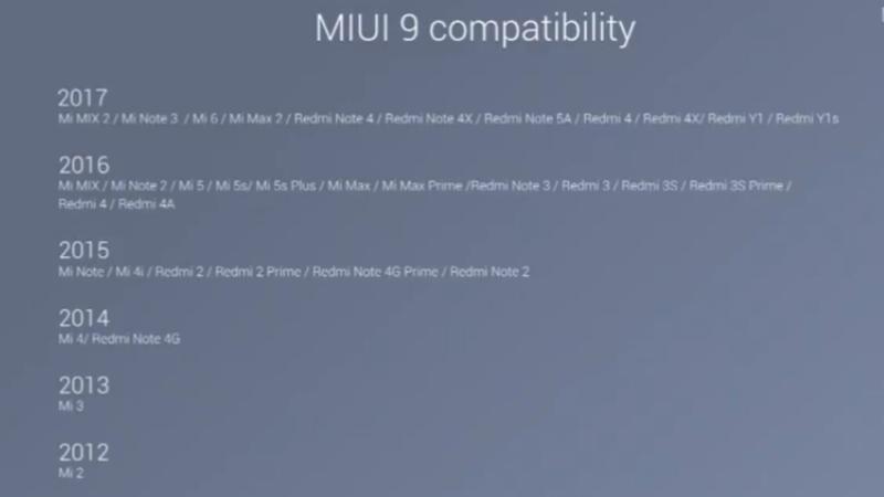 MIUI 9 Redmi Note 4 4A MIUI 9 Redmi Note 4 4A Update
