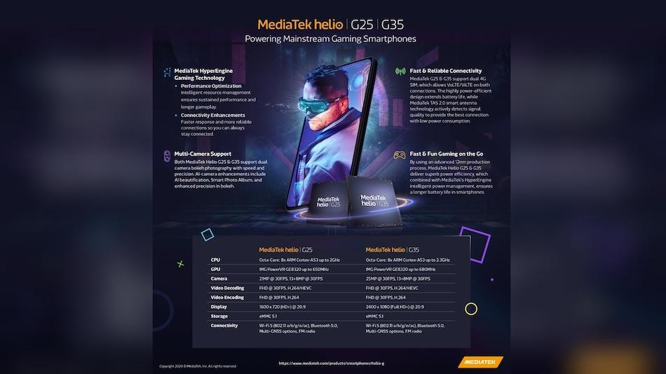 MediaTek Helio G35, Helio G25 Gaming Focused SoCs Launched for Budget Smartphones