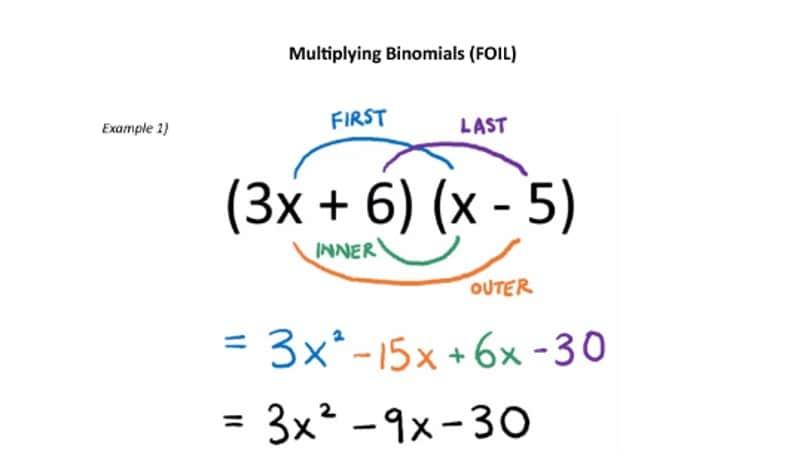 Typing Math   How to Type Math Symbols