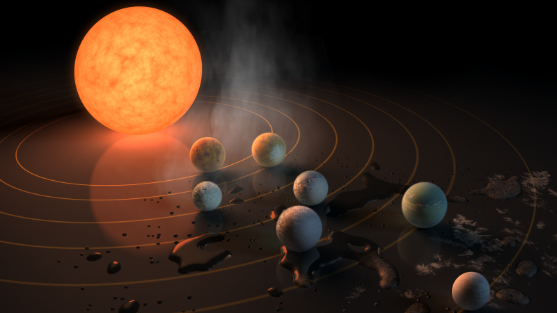 NASA Exoplanet Discovery: 7 Things You Should Know About the 7 Earth-Like Planets