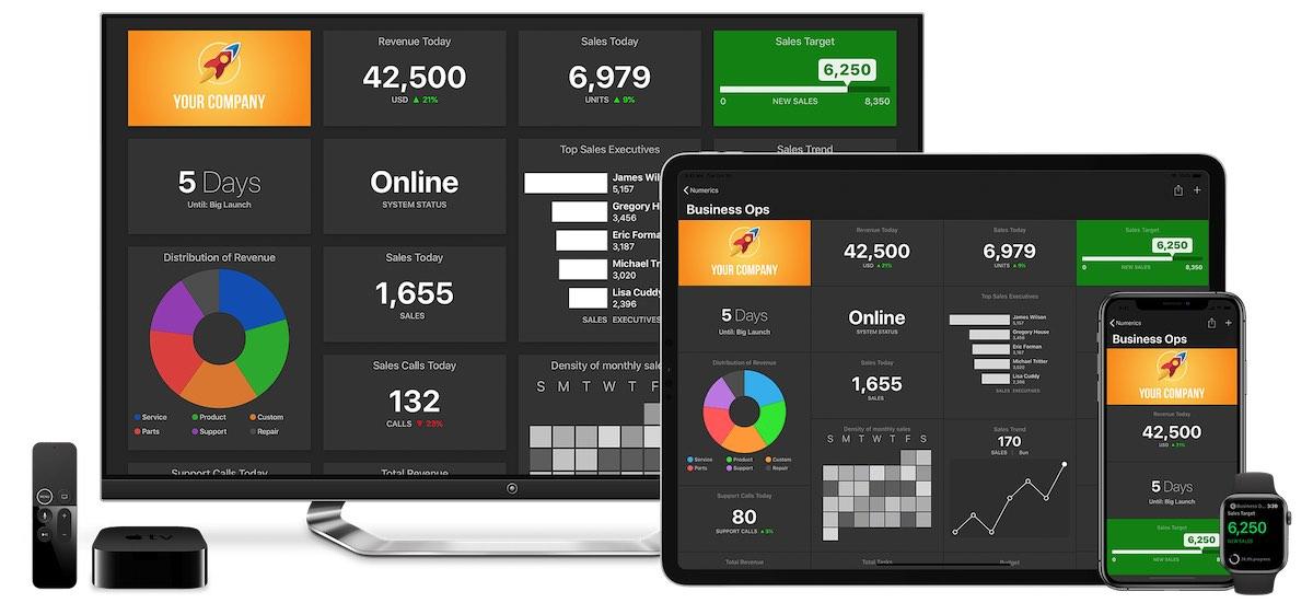 Numerics iOS developer