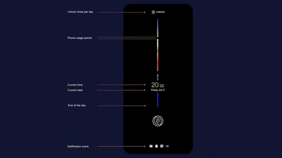 OnePlus ने पेश किया HydrogenOS 11, जोड़े गए कई नए फीचर्स