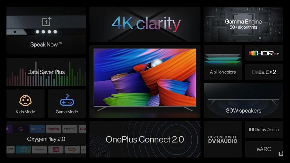 65-इंच तक स्क्रीन साइज़ के साथ OnePlus TV U1S भारत में लॉन्च, कीमत 39,999 रुपये से शुरू
