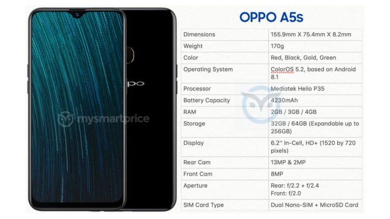 Oppo A5s Specifications, Render Leak Tips Waterdrop Notch, Helio P35 SoC, 4,230mAh Battery