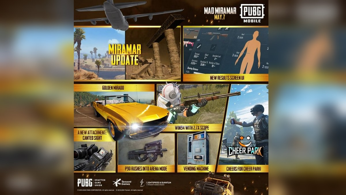Miramar 2.0, Royale Pass Season 13, Cheer Park, canted sight and more