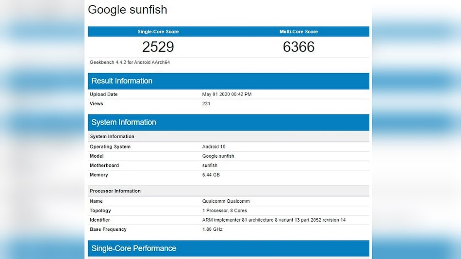 Google Pixel 4a Spotted on Geekbench With 6GB RAM Ahead of Expected Launch: Report