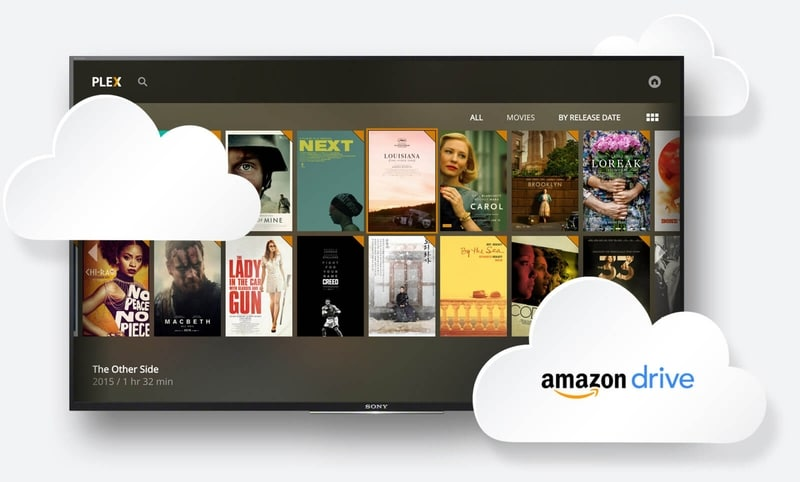 Plex Ties Up With Amazon Drive to Launch Plex Cloud With Unlimited Storage