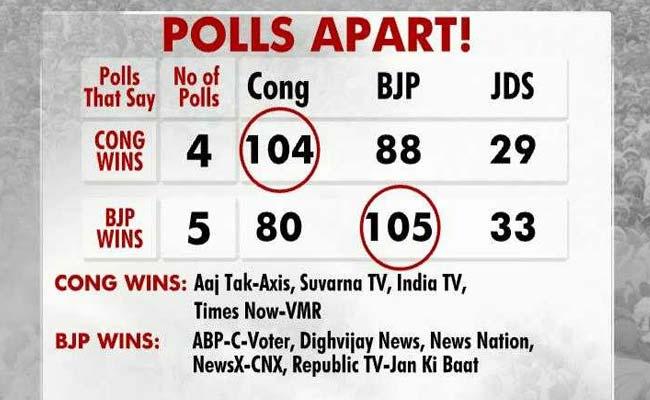 PollsApart