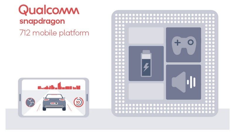 Qualcomm Snapdragon 712 SoC With Faster Kryo 360 Cores, Quick Charge 4+ Support Launched