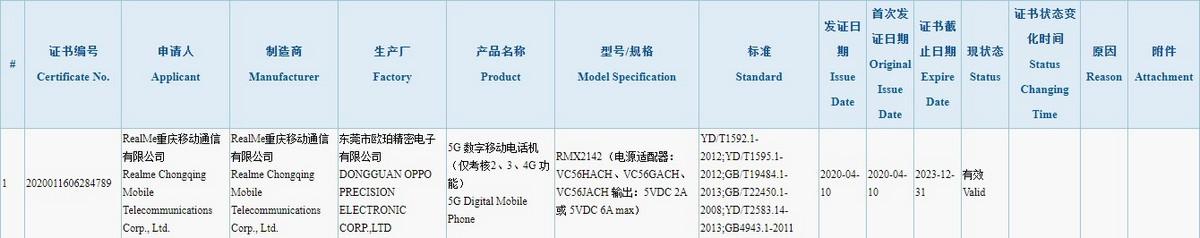 Realme X3 3C listing 5G leak Mysmartprice inline realme inline