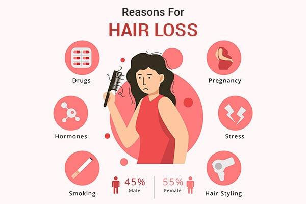 Reasons For Hair Loss 1615982935824