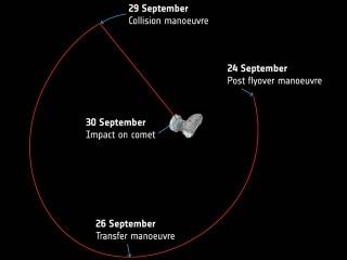 Europe's Rosetta to Wave Goodbye in Crash-Landing on Comet