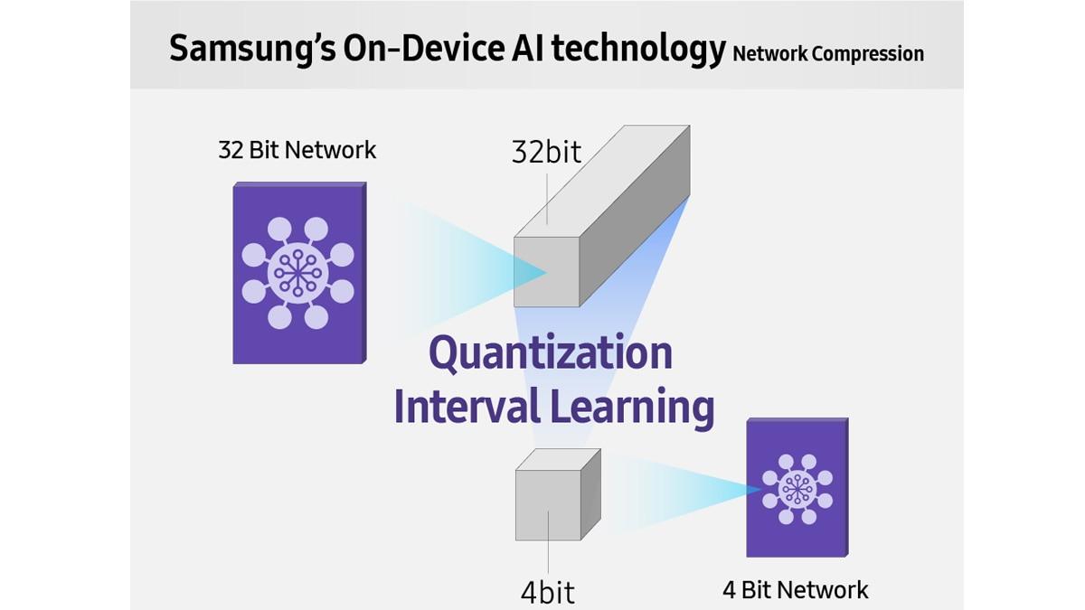 Samsung AI new tech ndtv samsung