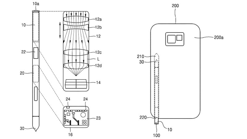 Samsung May Add an Optical Zoom Camera to the S Pen Stylus, Patent Hints