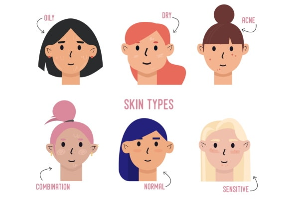 Skin Barrier Types Of Skin Types 1614792114986