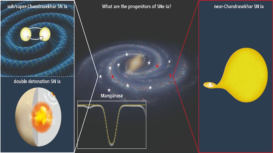 New Research Claims Our Understanding of Universe Could Be Wrong