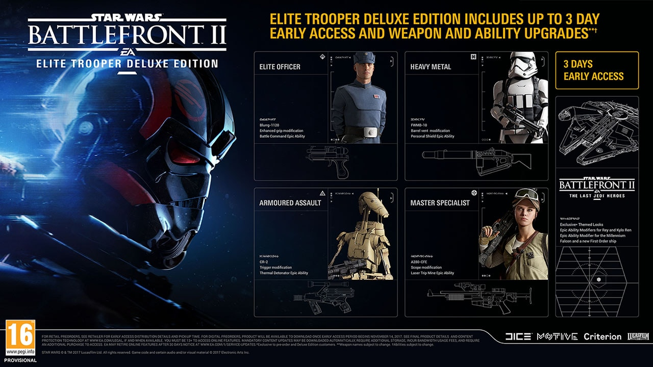Star Wars Battlefront II System Requirements, Release Date