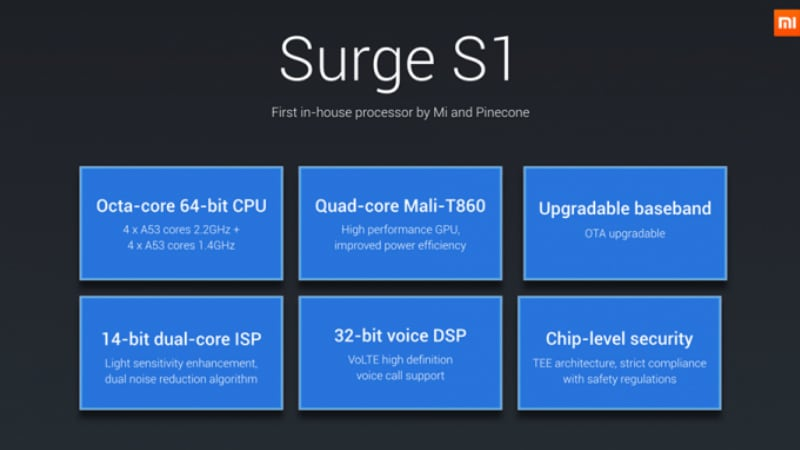 Xiaomi Surge S1 SoC, the Company's First In-House Processor, Launched