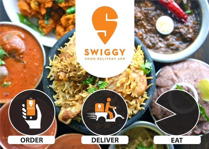 Swiggy order swiggy