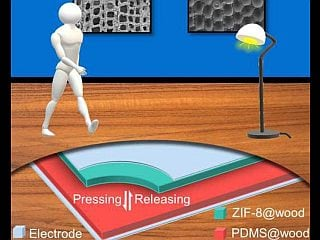 Swiss Researchers Develop Wooden Flooring That Generates Electricity When You Walk on It