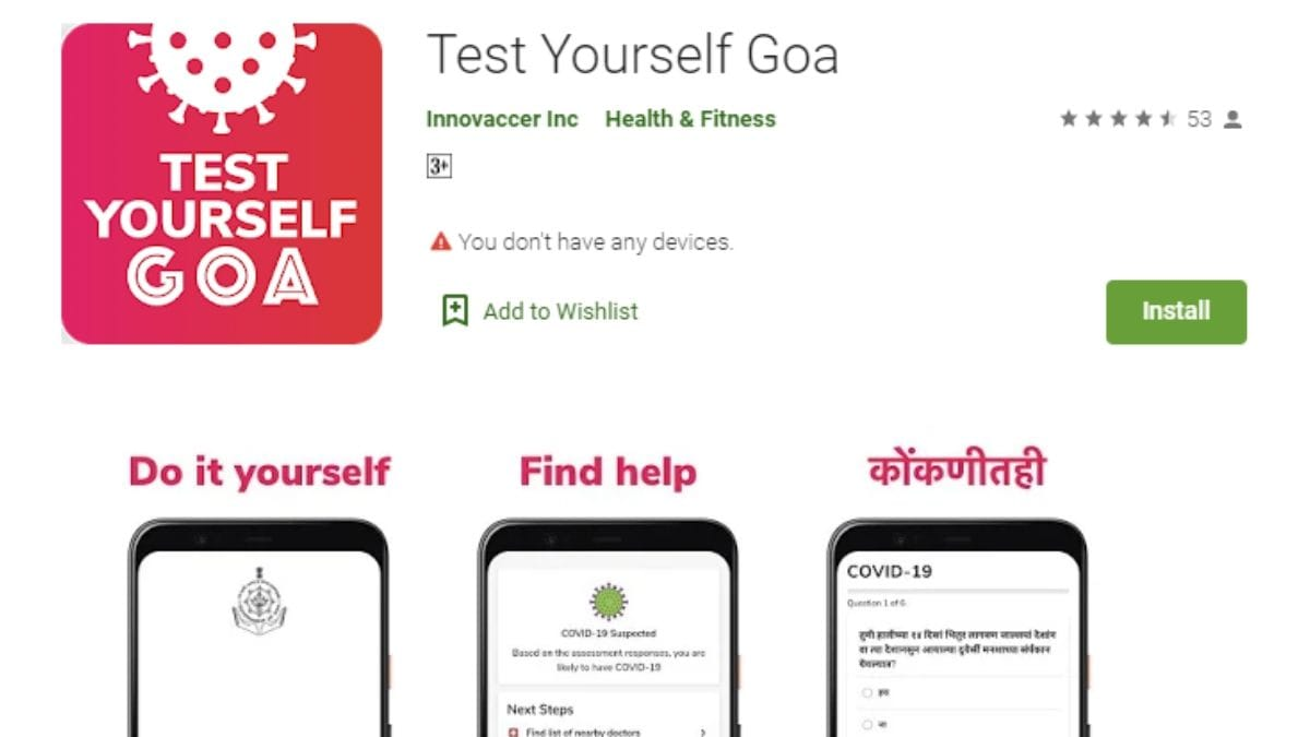 Testyourselfgoa googleplay main Test Yourself Goa