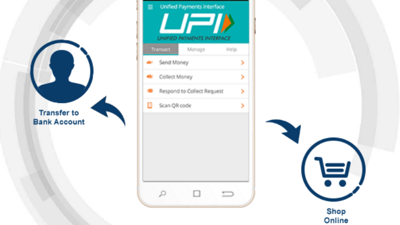 UPI Apps: How to Download UPI Apps by SBI, HDFC, ICICI, and Other