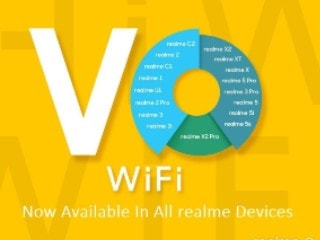 Realme Completes Rollout of Wi-Fi Calling Support on All Phones